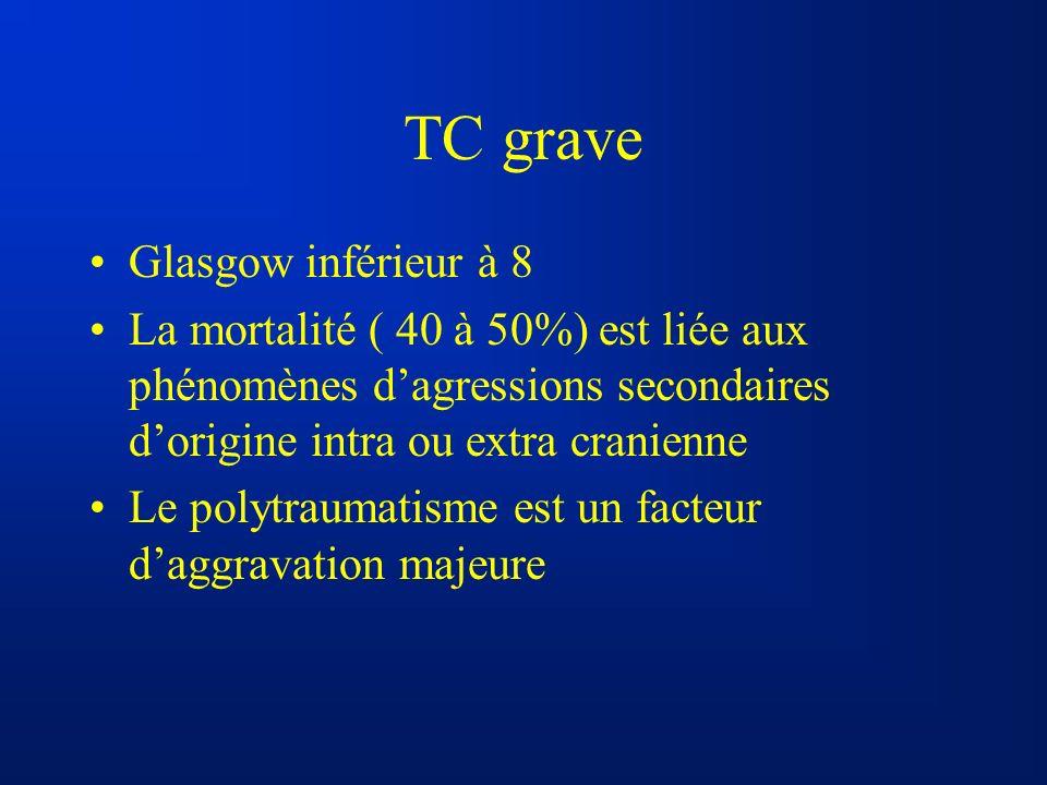 TC grave Glasgow inférieur à 8