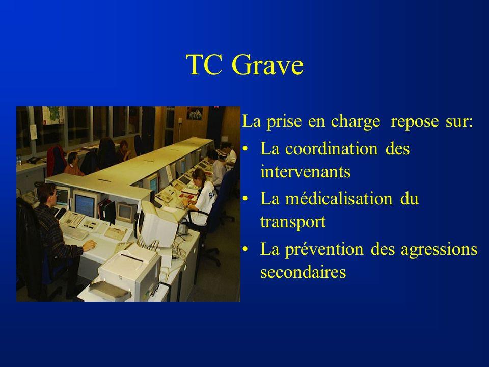 TC Grave La prise en charge repose sur: