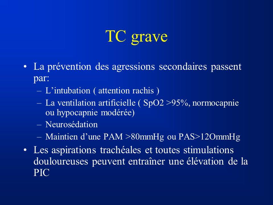 TC grave La prévention des agressions secondaires passent par: