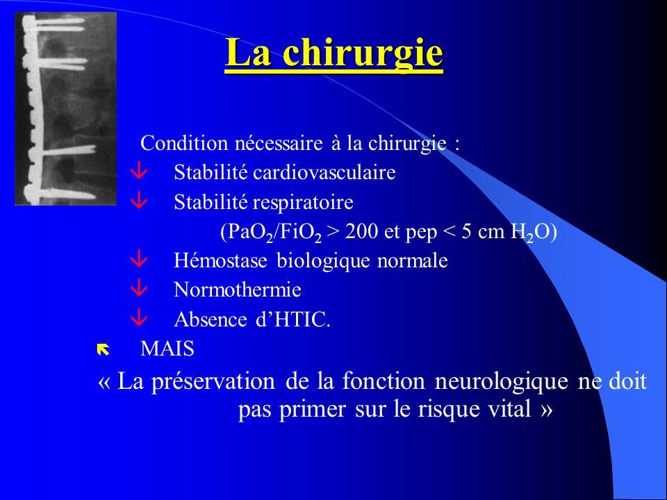 (PaO2/FiO2 > 200 et pep < 5 cm H2O)