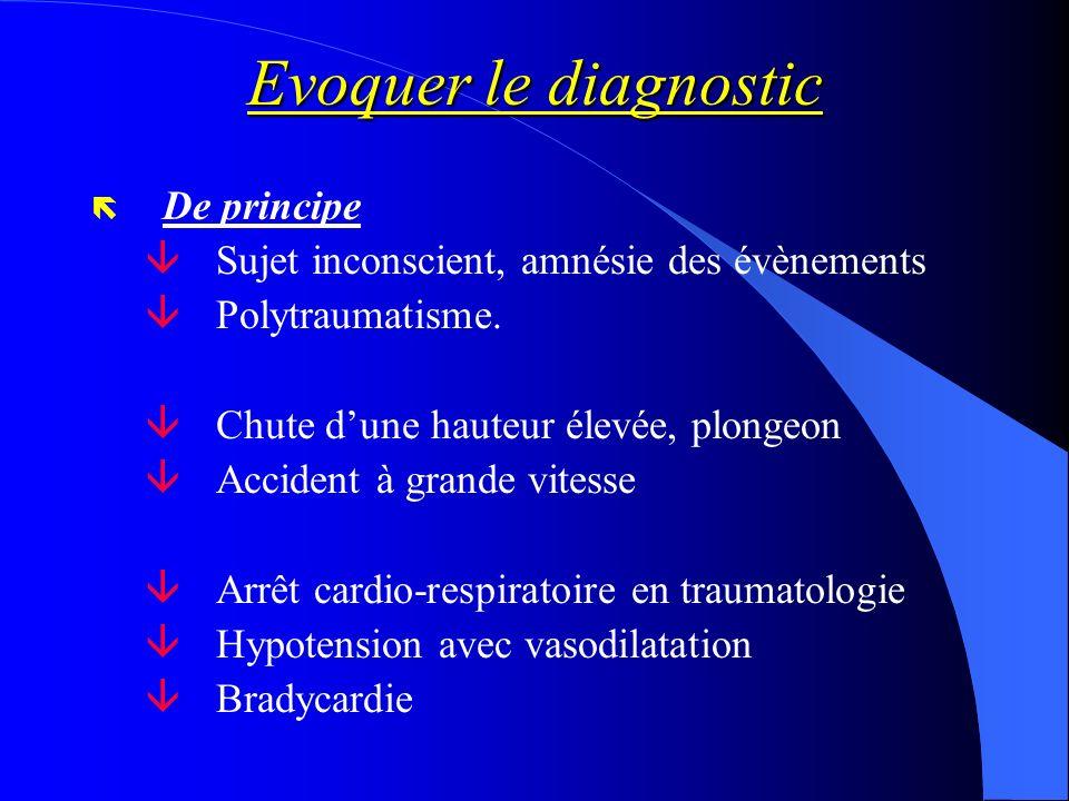 Evoquer le diagnostic De principe