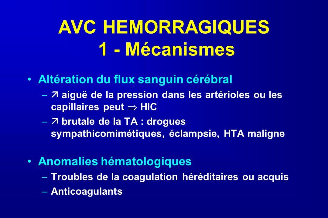 AVC HEMORRAGIQUES 1 - Mécanismes