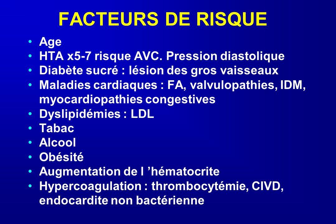 FACTEURS DE RISQUE Age HTA x5-7 risque AVC. Pression diastolique