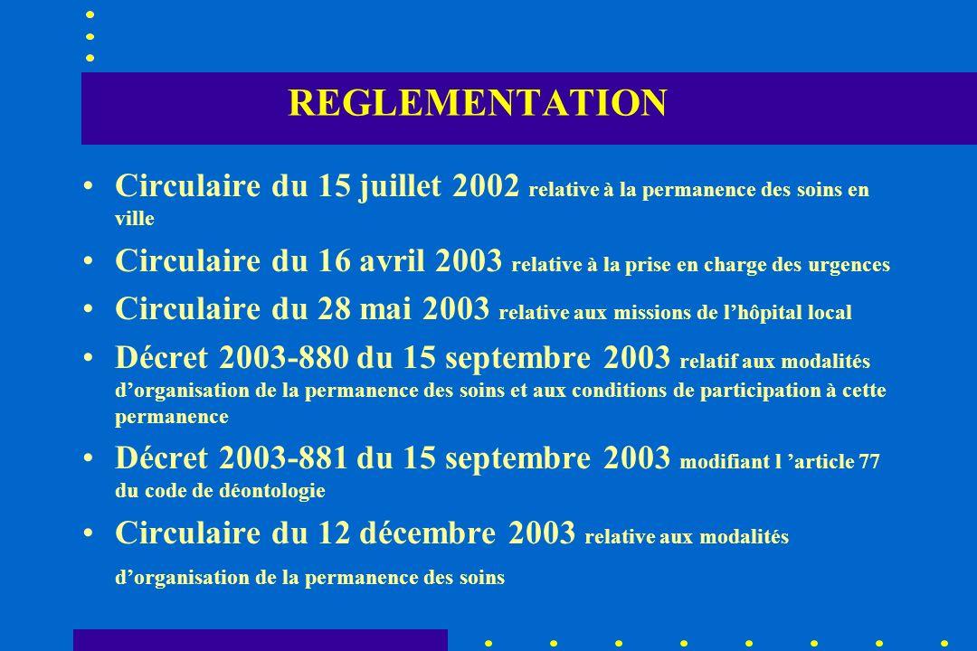 REGLEMENTATION Circulaire du 15 juillet 2002 relative à la permanence des soins en ville.