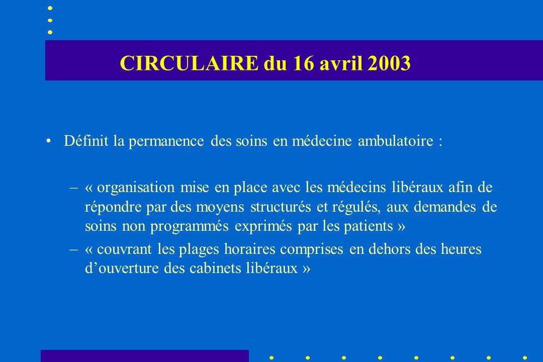 CIRCULAIRE du 16 avril 2003 Définit la permanence des soins en médecine ambulatoire :
