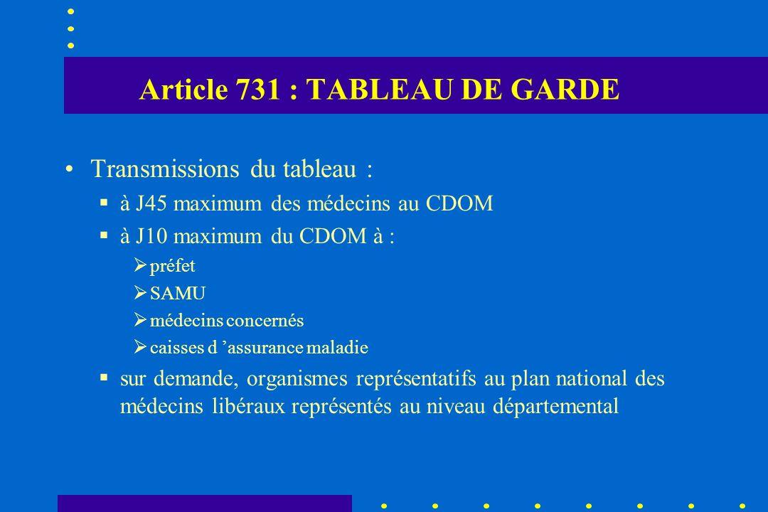 Article 731 : TABLEAU DE GARDE