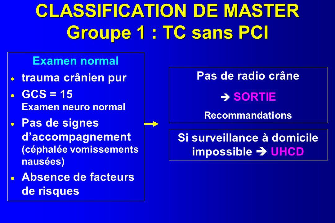 CLASSIFICATION DE MASTER Groupe 1 : TC sans PCI