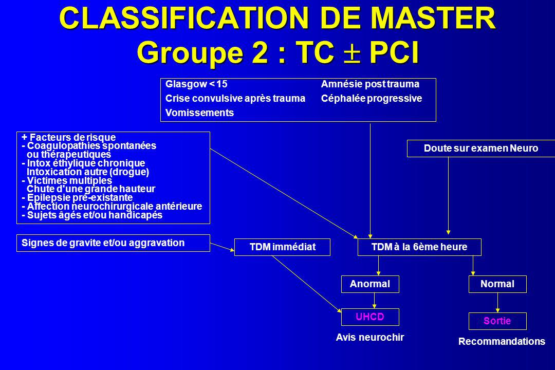CLASSIFICATION DE MASTER Groupe 2 : TC  PCI