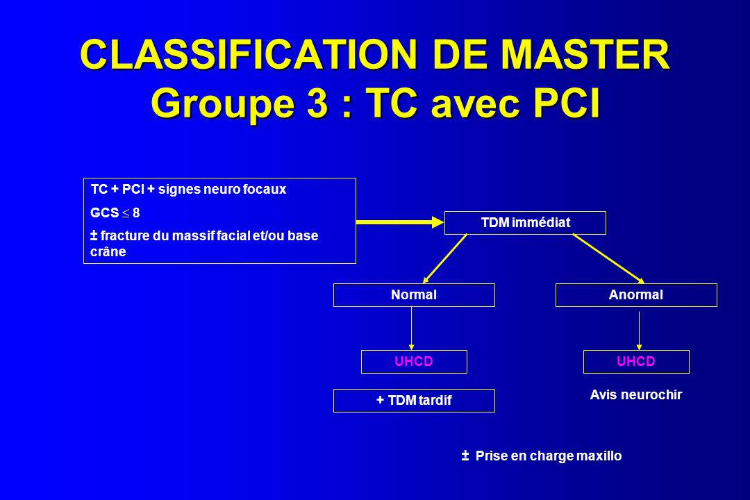 CLASSIFICATION DE MASTER Groupe 3 : TC avec PCI