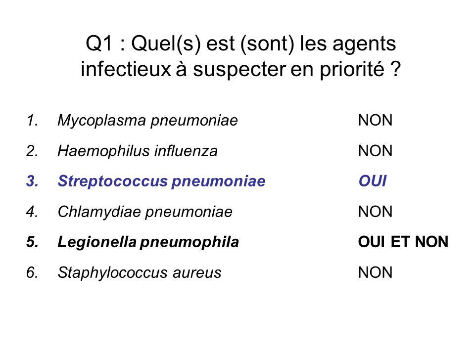 Q1 : Quel(s) est (sont) les agents infectieux à suspecter en priorité
