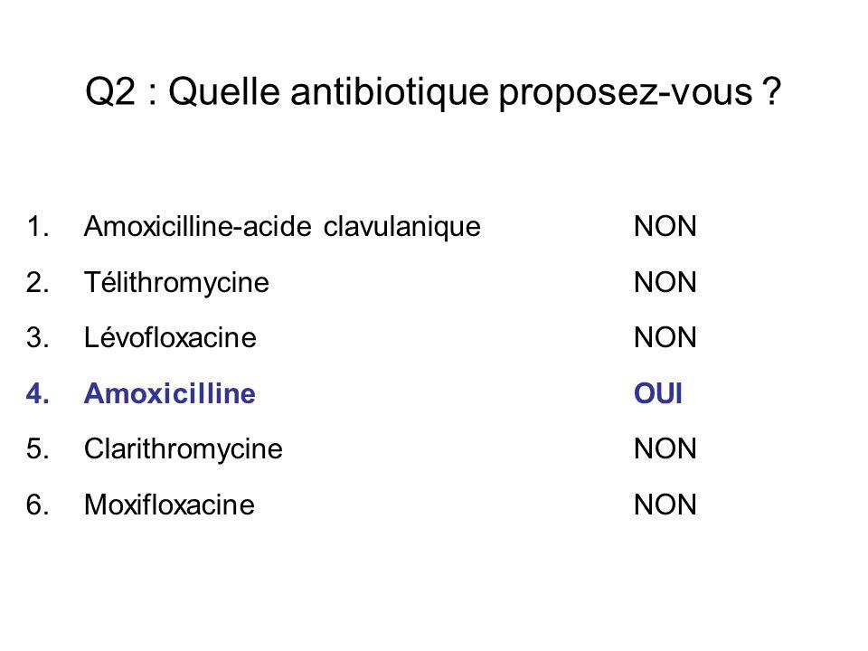 Q2 : Quelle antibiotique proposez-vous