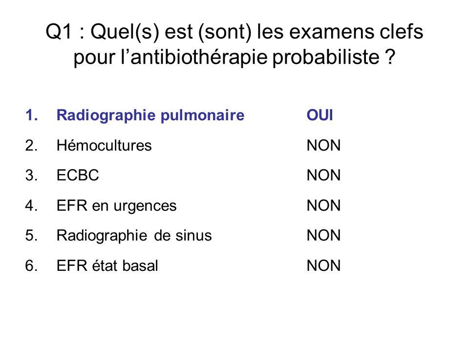 Q1 : Quel(s) est (sont) les examens clefs pour l'antibiothérapie probabiliste