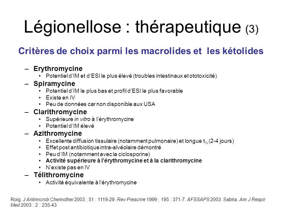 Légionellose : thérapeutique (3)