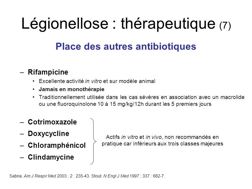 Légionellose : thérapeutique (7)