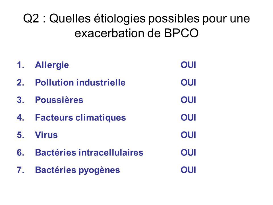 Q2 : Quelles étiologies possibles pour une exacerbation de BPCO