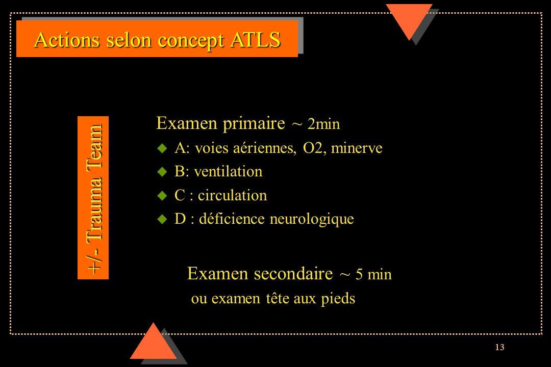 Actions selon concept ATLS