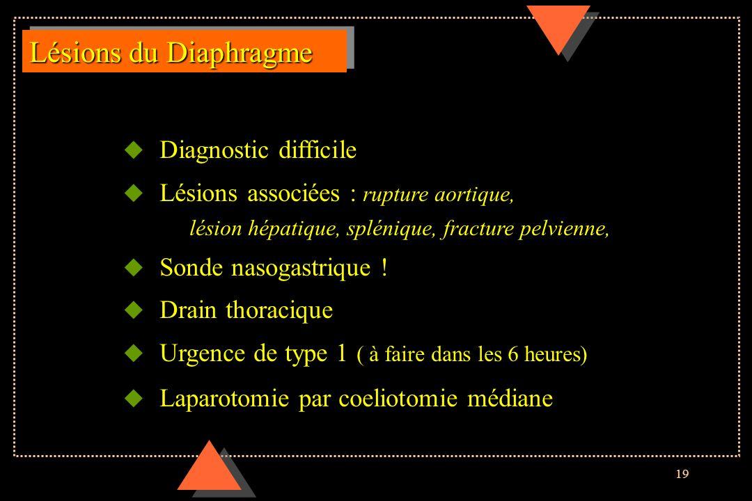 Lésions associées : rupture aortique, Sonde nasogastrique !