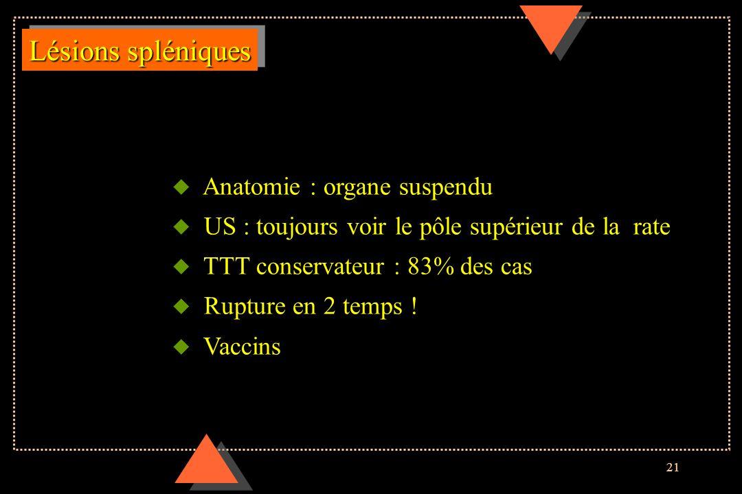 Lésions spléniques Anatomie : organe suspendu