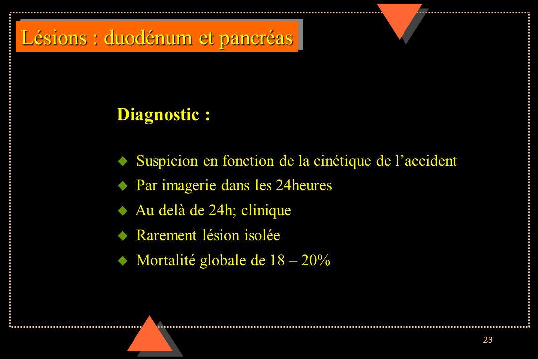 Lésions : duodénum et pancréas