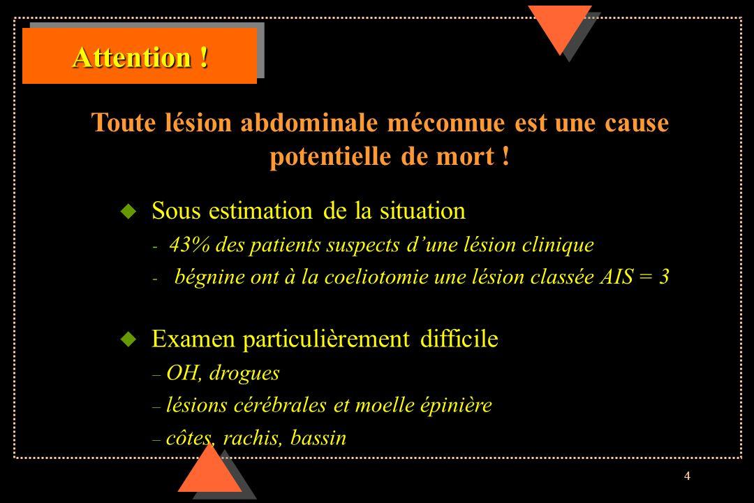 Toute lésion abdominale méconnue est une cause potentielle de mort !