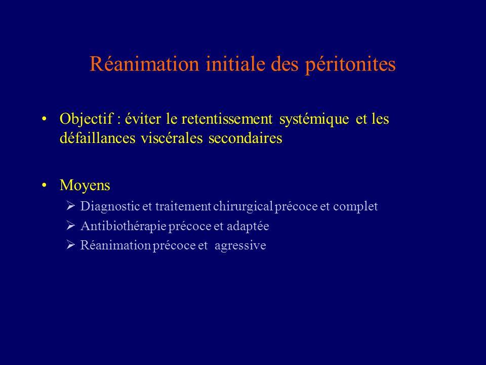 Réanimation initiale des péritonites