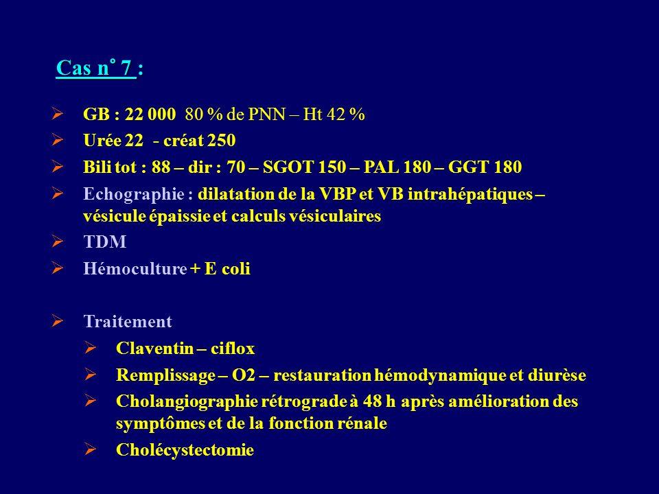 Cas n° 7 : GB : 22 000 80 % de PNN – Ht 42 % Urée 22 - créat 250