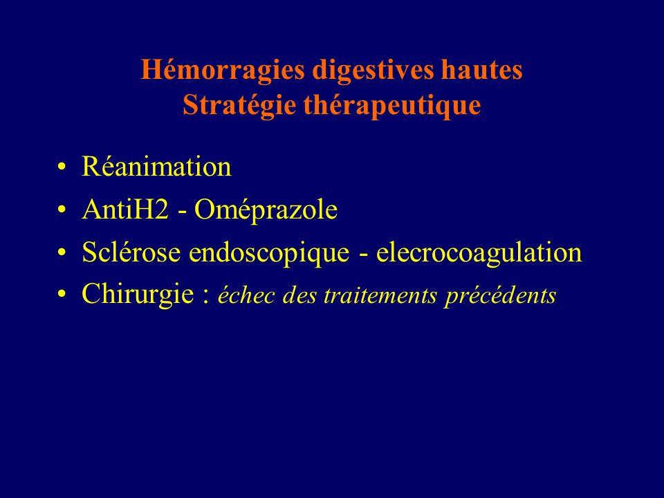 Hémorragies digestives hautes Stratégie thérapeutique