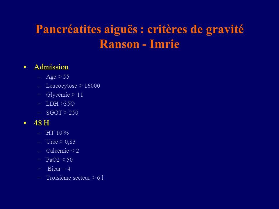 Pancréatites aiguës : critères de gravité Ranson - Imrie