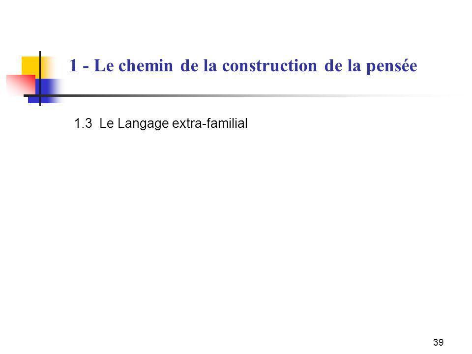 1.3 Le Langage extra-familial
