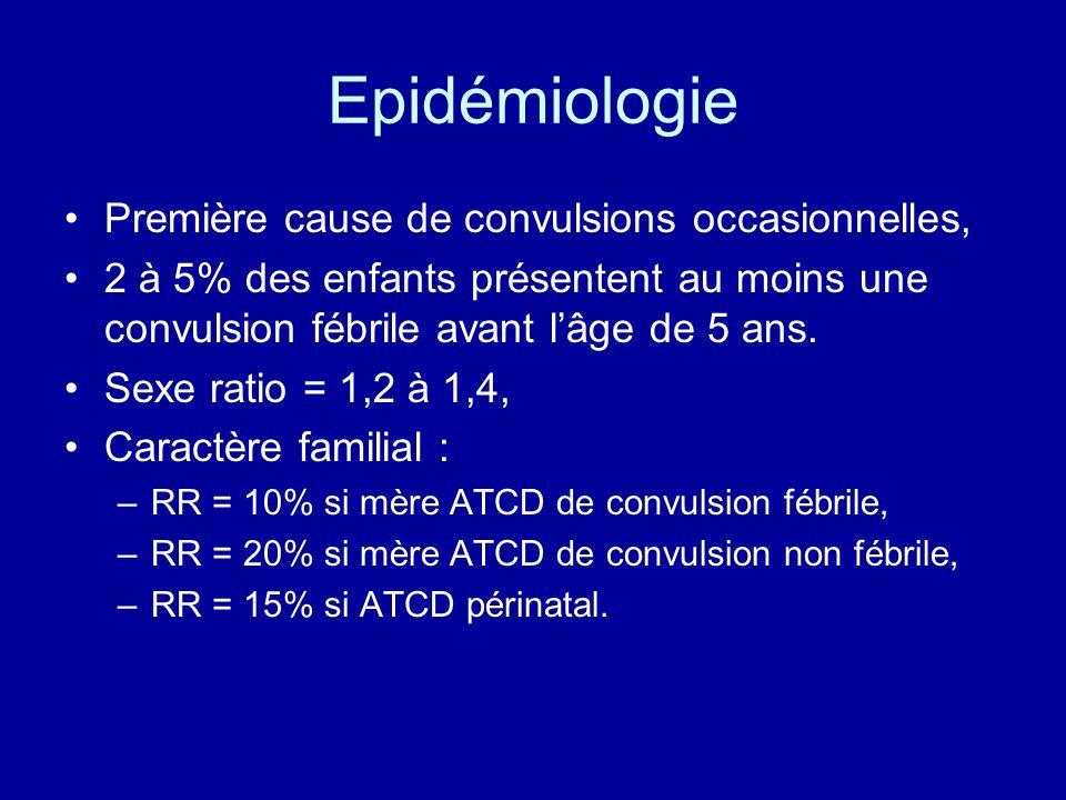 Epidémiologie Première cause de convulsions occasionnelles,