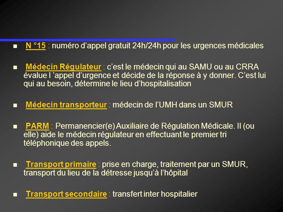 N °15 : numéro d'appel gratuit 24h/24h pour les urgences médicales