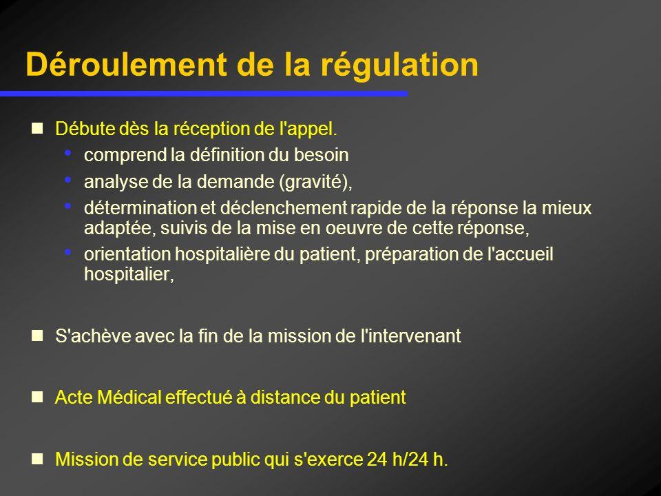 Déroulement de la régulation