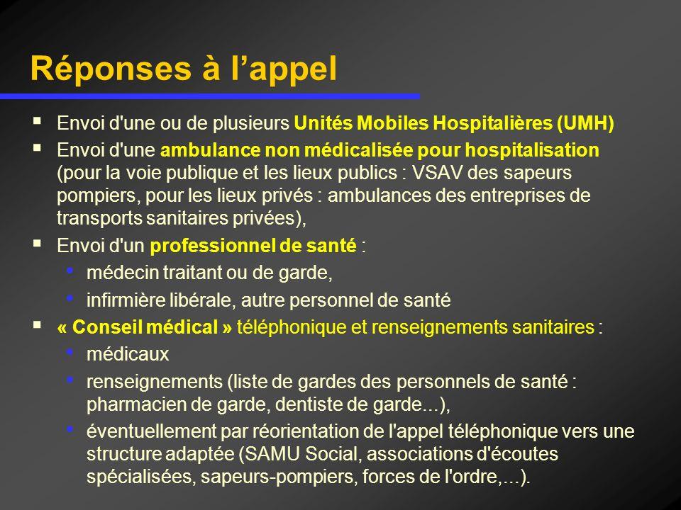 Réponses à l'appel Envoi d une ou de plusieurs Unités Mobiles Hospitalières (UMH)