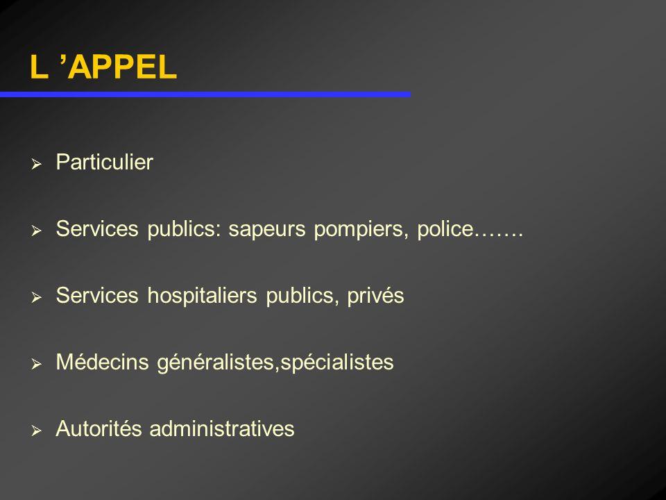 L 'APPEL Particulier Services publics: sapeurs pompiers, police…….