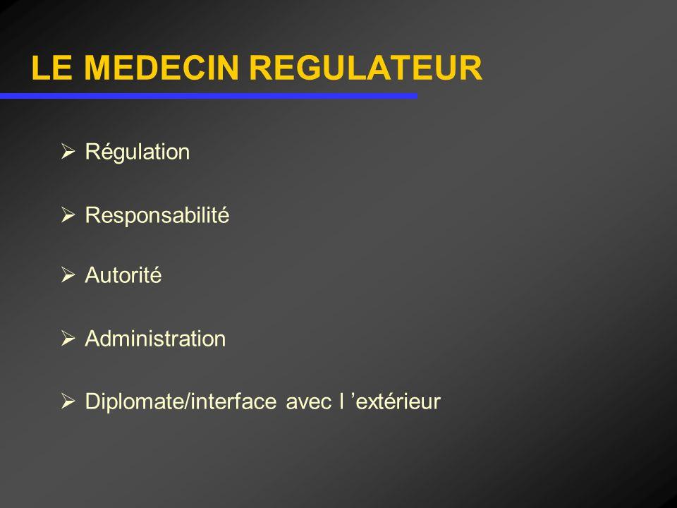 LE MEDECIN REGULATEUR Régulation Responsabilité Autorité