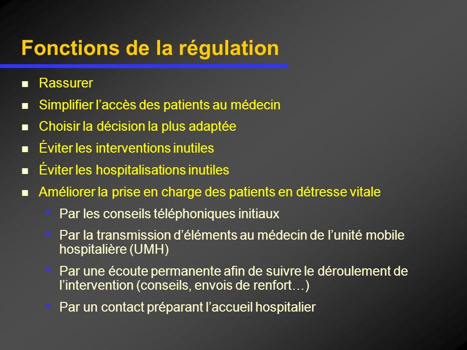 Fonctions de la régulation