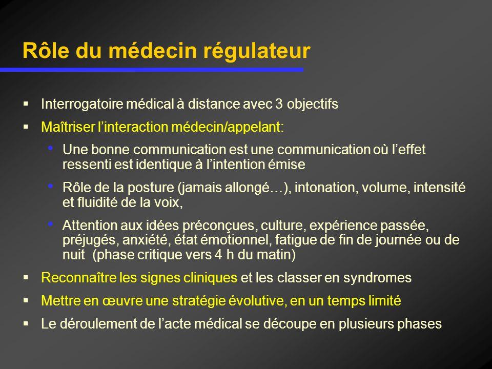 Rôle du médecin régulateur
