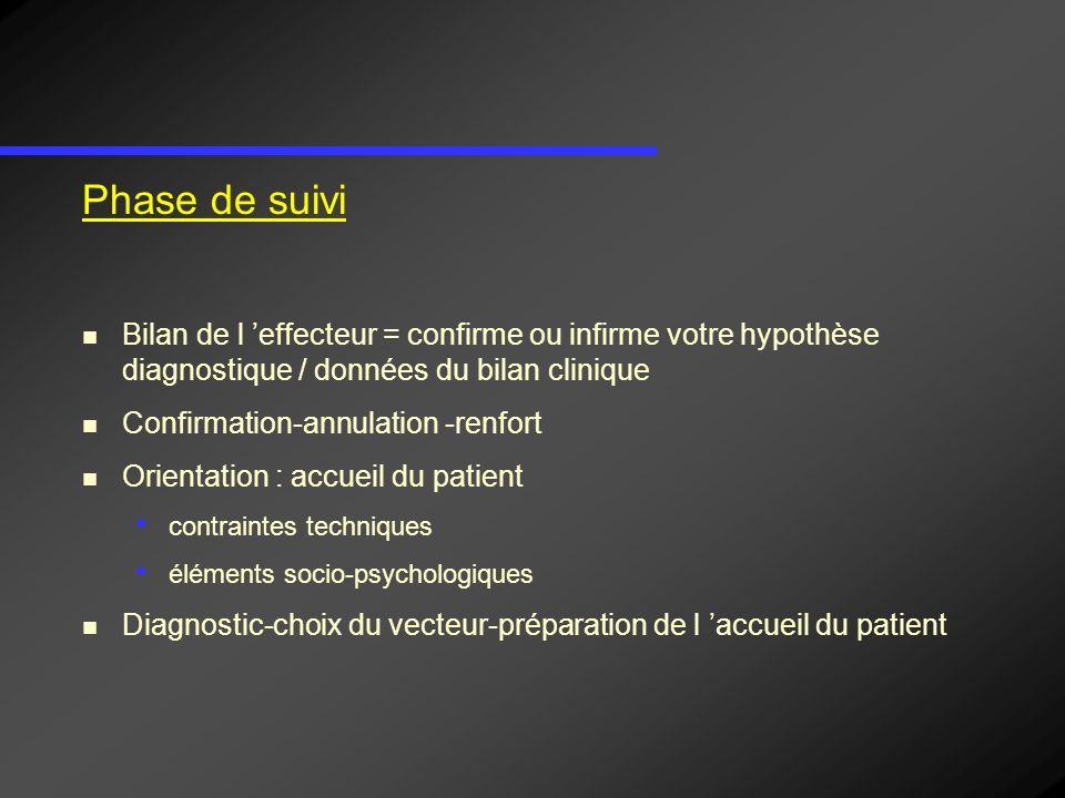 Phase de suivi Bilan de l 'effecteur = confirme ou infirme votre hypothèse diagnostique / données du bilan clinique.