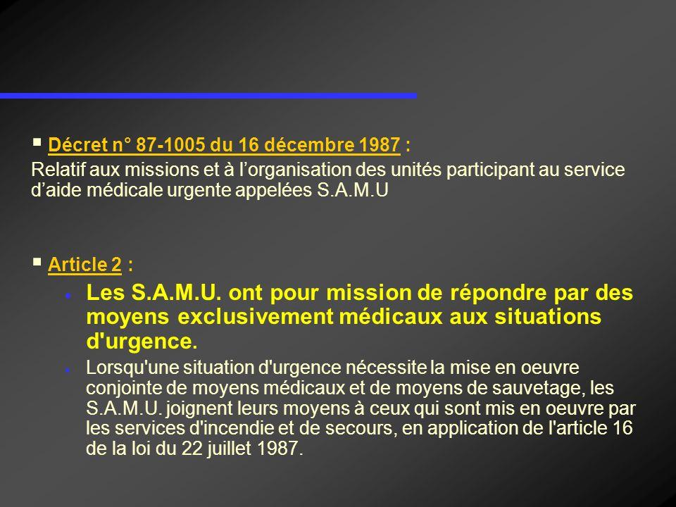 Décret n° 87-1005 du 16 décembre 1987 :