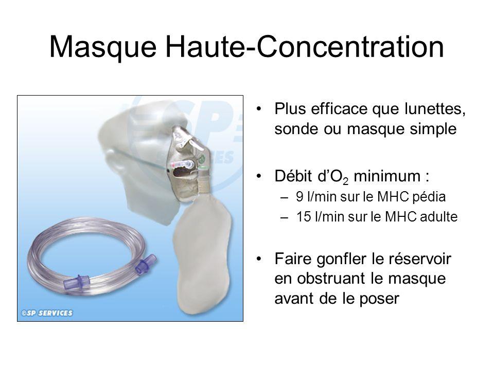 Masque Haute-Concentration