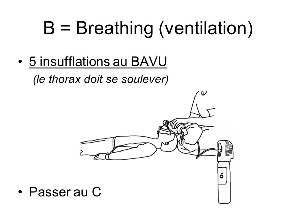 B = Breathing (ventilation)