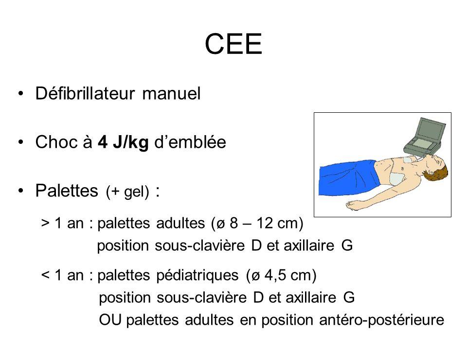 CEE Défibrillateur manuel Choc à 4 J/kg d'emblée Palettes (+ gel) :