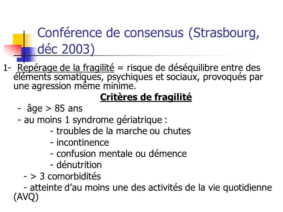 Conférence de consensus (Strasbourg, déc 2003)