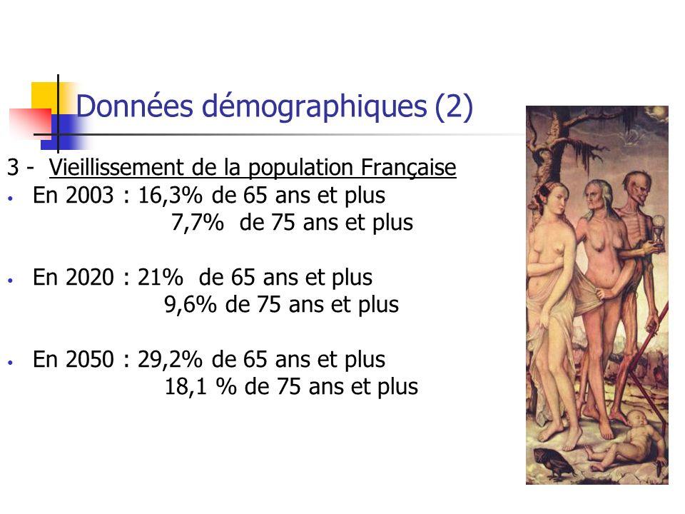 Données démographiques (2)