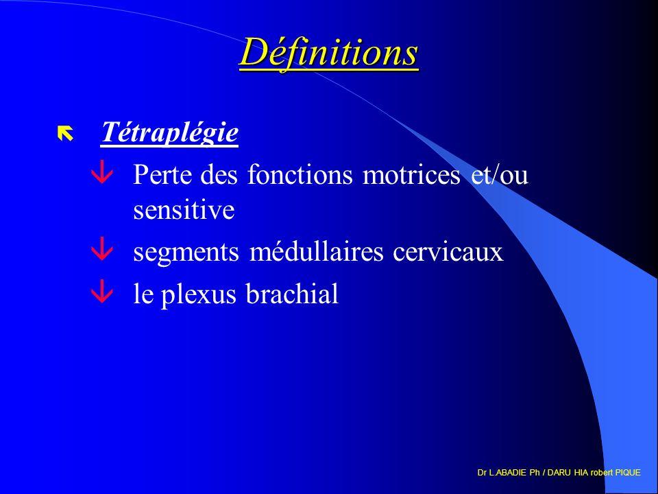 Définitions Tétraplégie Perte des fonctions motrices et/ou sensitive