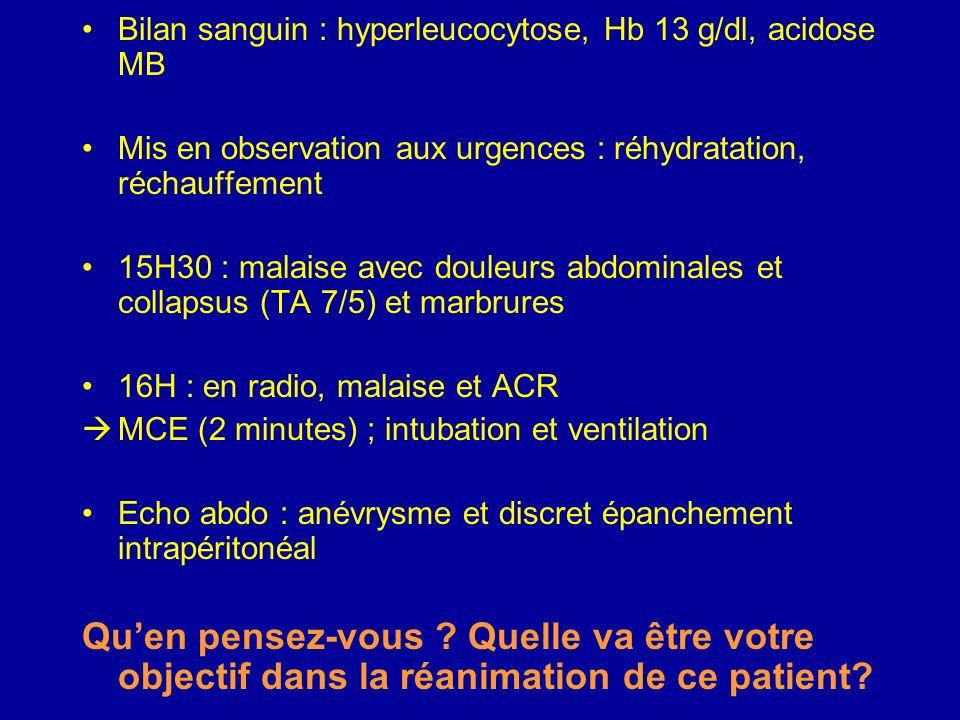 Bilan sanguin : hyperleucocytose, Hb 13 g/dl, acidose MB