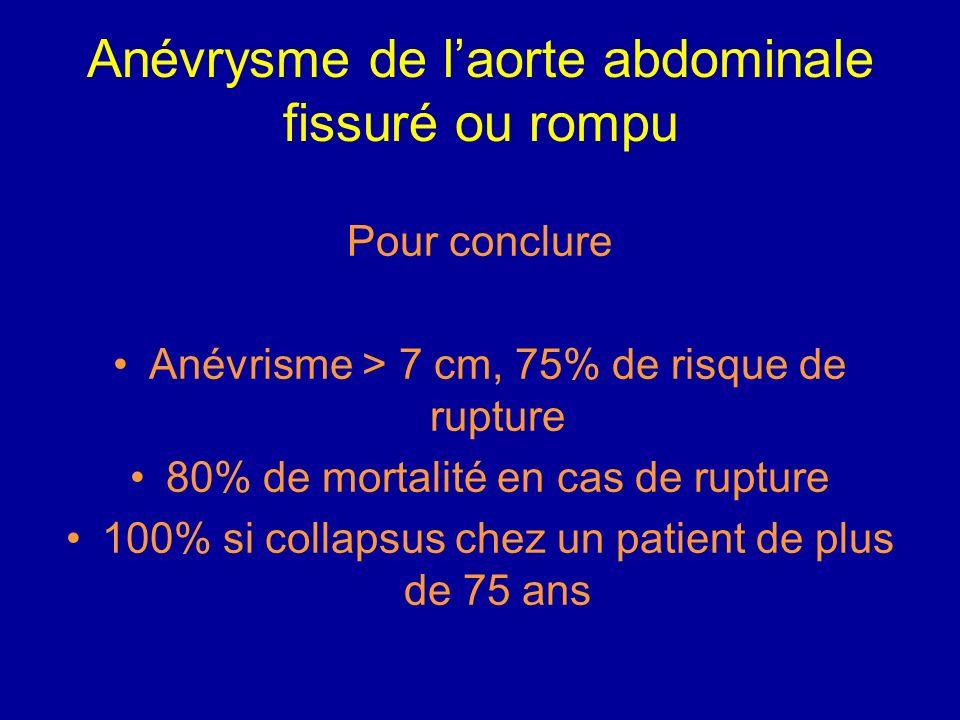 Anévrysme de l'aorte abdominale fissuré ou rompu
