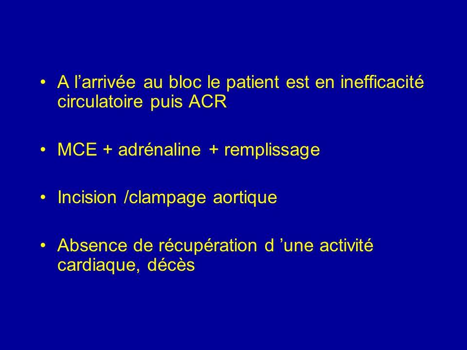 A l'arrivée au bloc le patient est en inefficacité circulatoire puis ACR