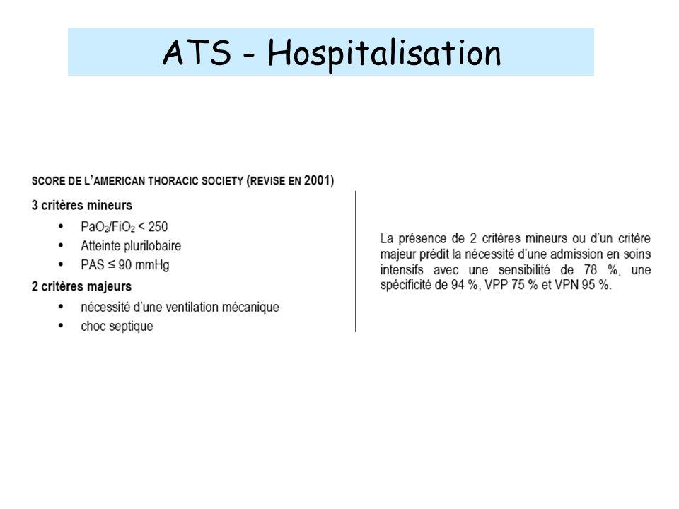 ATS - Hospitalisation