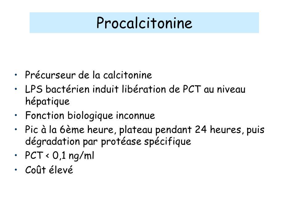 Procalcitonine Précurseur de la calcitonine